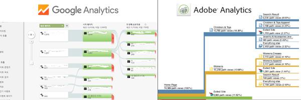 GA vs Adobe 비교