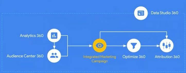 마케팅 로드맵